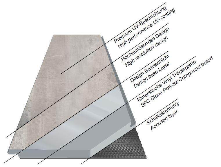 Zloženie podlahy Kaindl Solid Pro 5.0 Compact