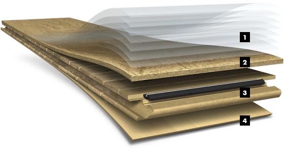 Quick Step drevené podlahy - zloženie