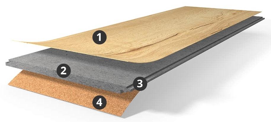 Parador Modular One - zloženie podlahy