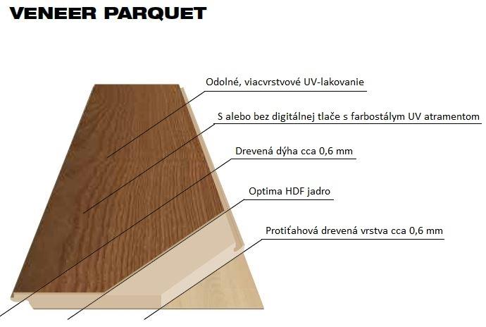 Kaindl drevené podlahy