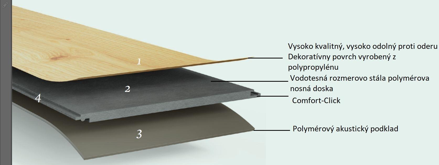 Zloženie podlahy Parador Modular One Hydron 600