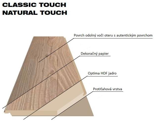 zloženie Natural a Classic Touch