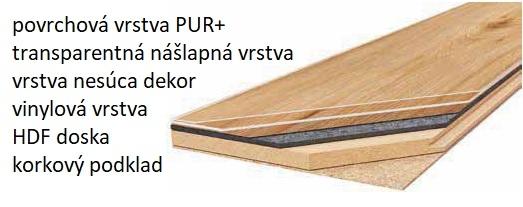 zloženie podlahy Gerflor - TOPSILENCE Design
